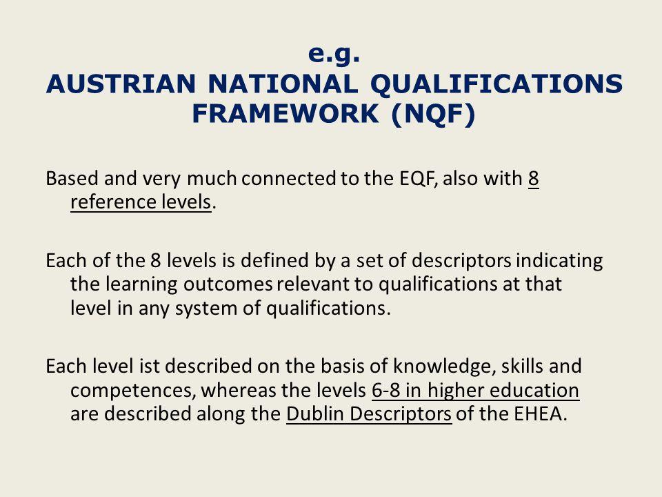 e.g. AUSTRIAN NATIONAL QUALIFICATIONS FRAMEWORK (NQF)