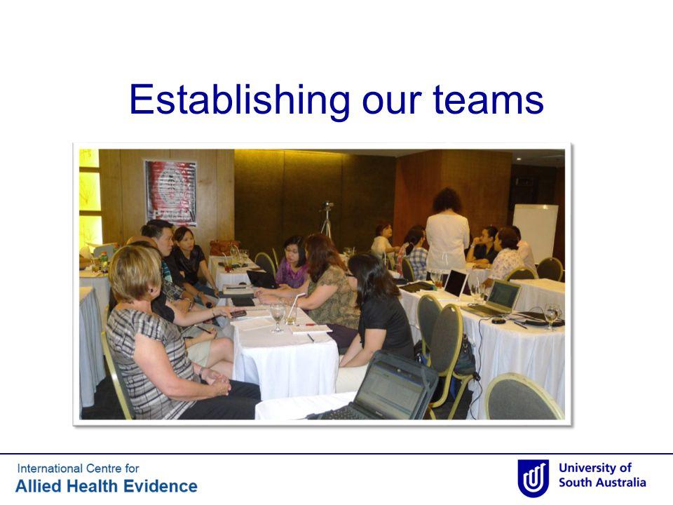 Establishing our teams