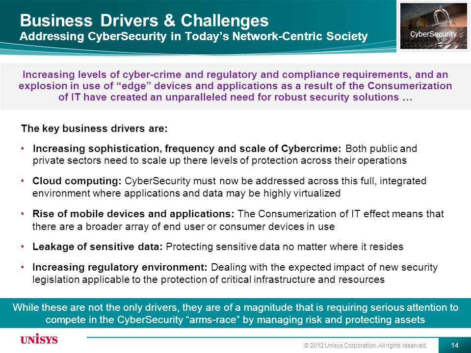 Business Drivers & Challenges Addressing CyberSecurity in Today's Network-Centric Society