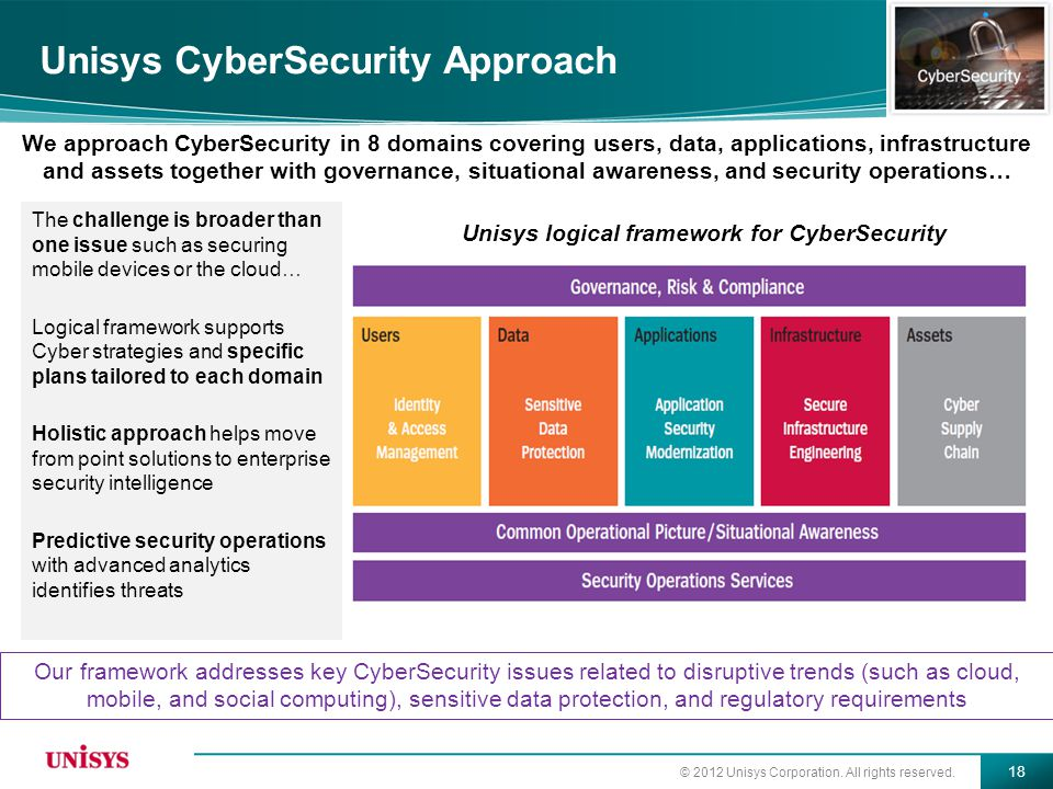 Unisys CyberSecurity Approach