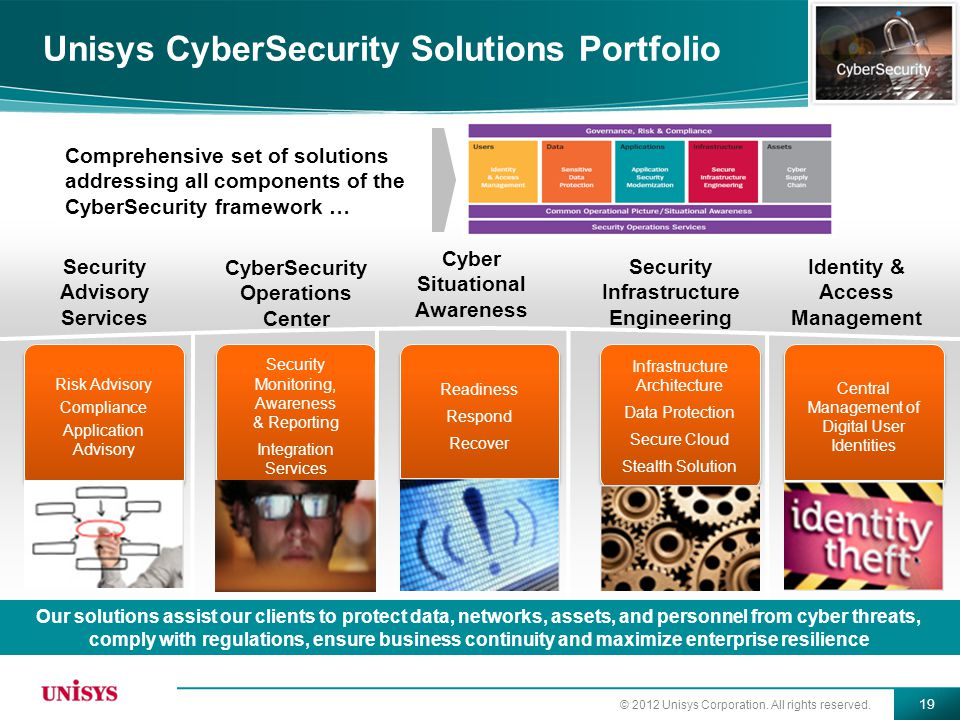 Unisys CyberSecurity Solutions Portfolio