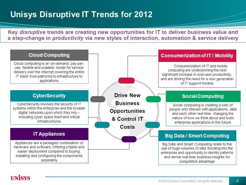 Unisys Disruptive IT Trends for 2012