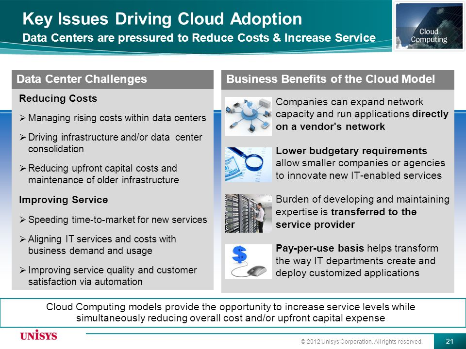 Key Issues Driving Cloud Adoption Data Centers are pressured to Reduce Costs & Increase Service