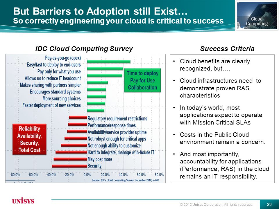 But Barriers to Adoption still Exist… So correctly engineering your cloud is critical to success