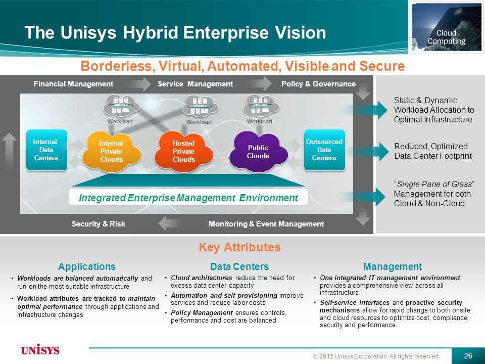The Unisys Hybrid Enterprise Vision