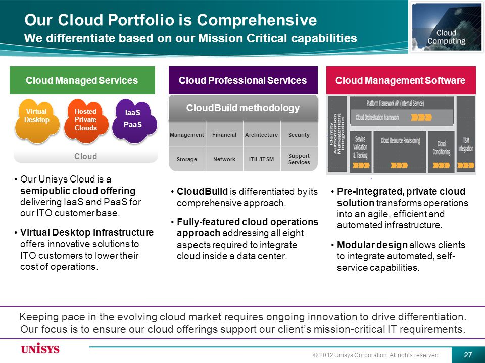 Our Cloud Portfolio is Comprehensive We differentiate based on our Mission Critical capabilities