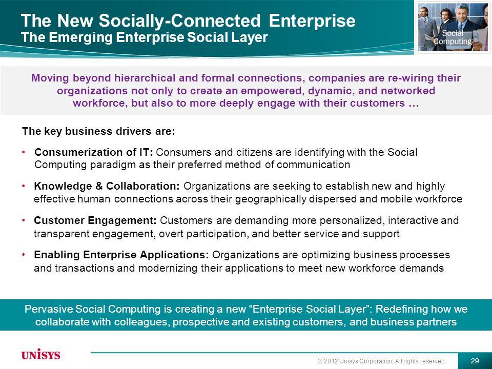 The New Socially-Connected Enterprise The Emerging Enterprise Social Layer