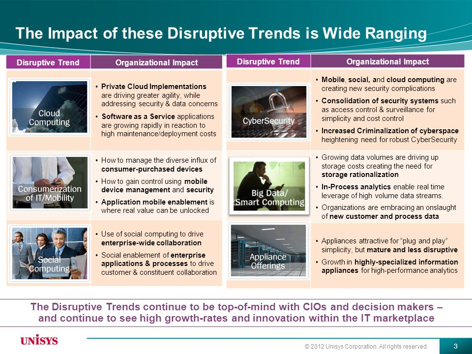 The Impact of these Disruptive Trends is Wide Ranging