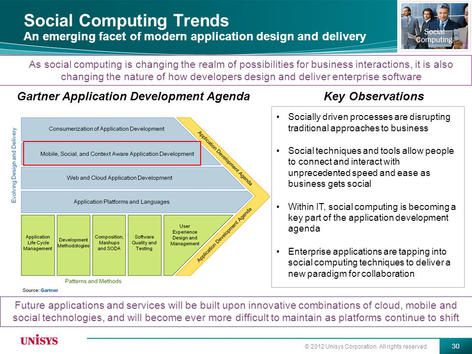 Social Computing Trends An emerging facet of modern application design and delivery