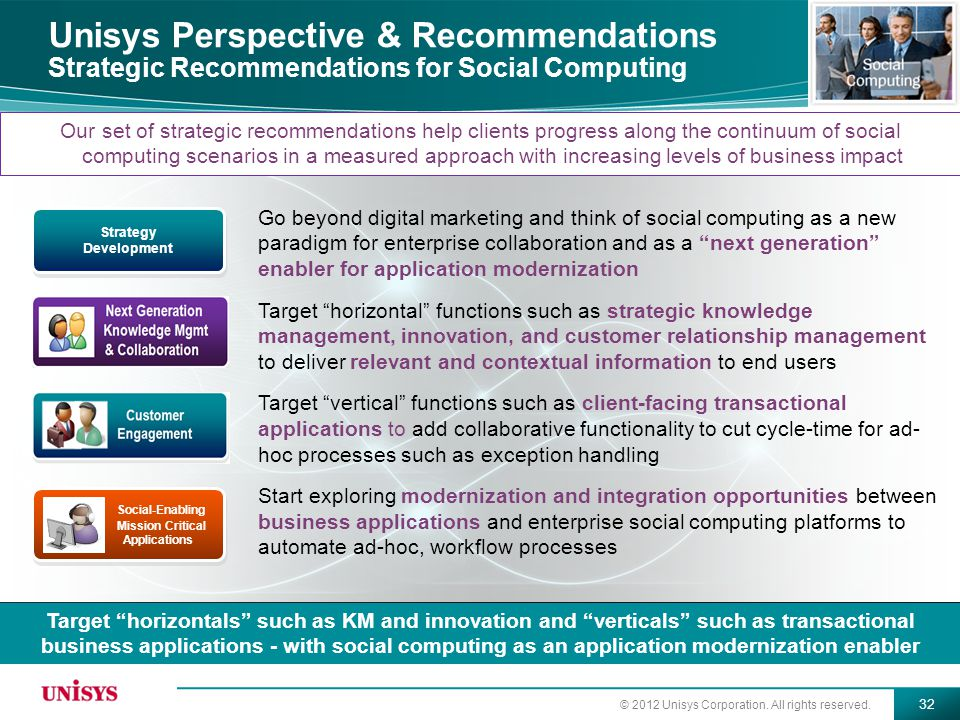 Unisys Perspective & Recommendations Strategic Recommendations for Social Computing