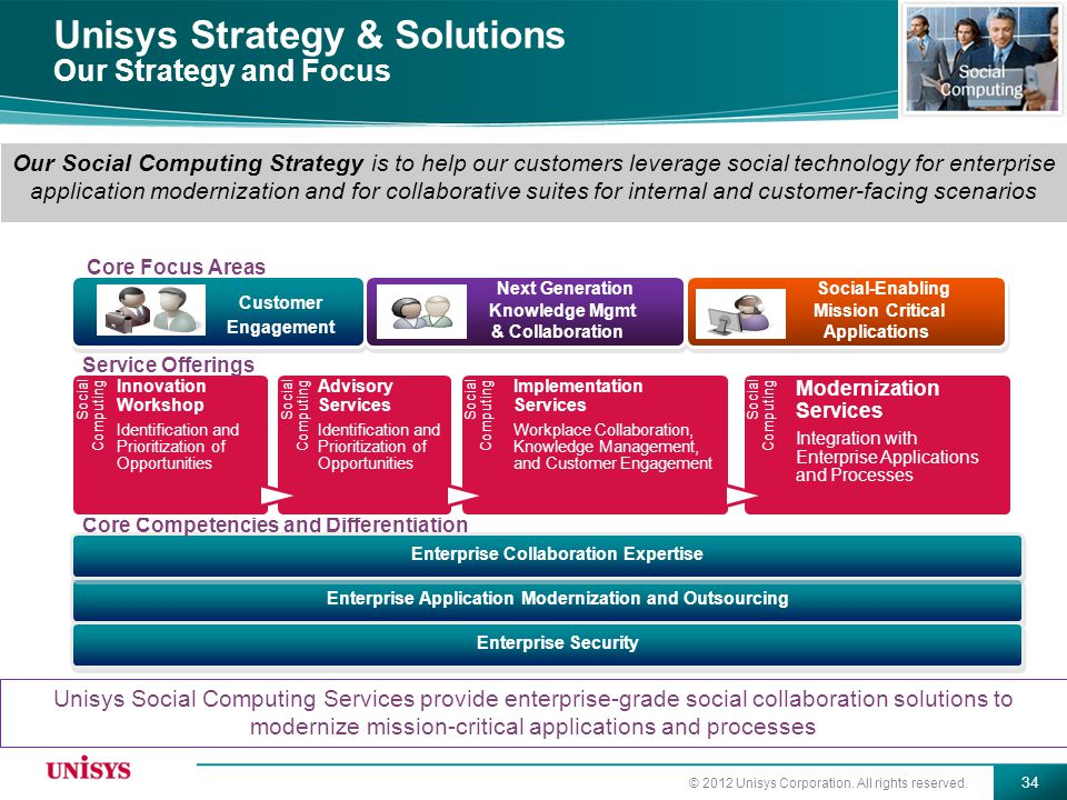 Unisys Strategy & Solutions Our Strategy and Focus