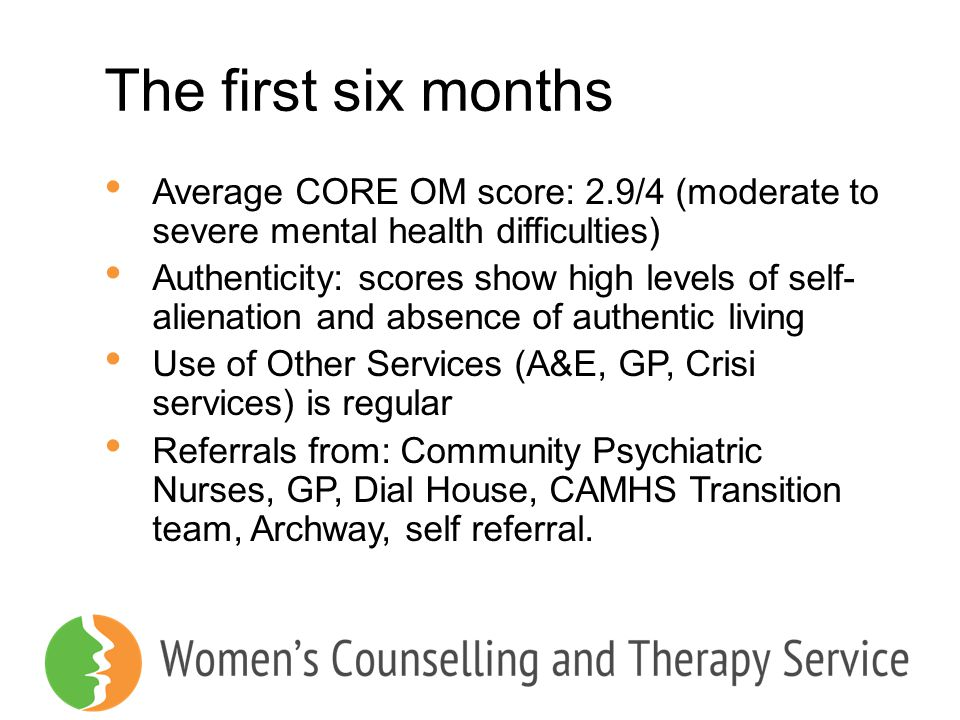 The first six months Average CORE OM score: 2.9/4 (moderate to severe mental health difficulties)