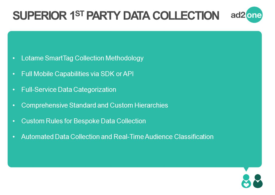 SUPERIOR 1ST PARTY DATA COLLECTION