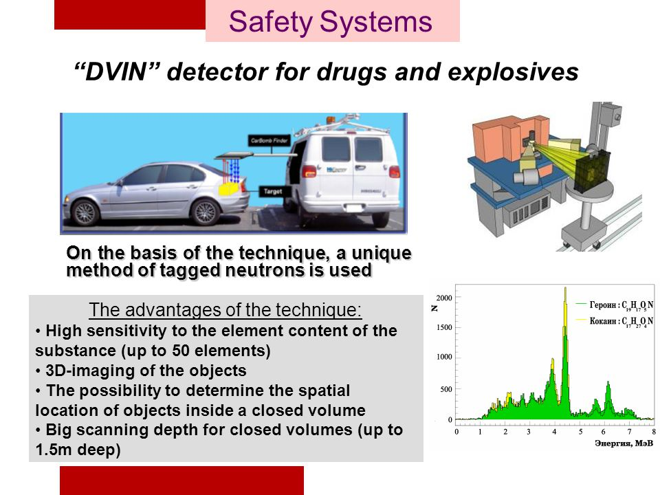DVIN detector for drugs and explosives