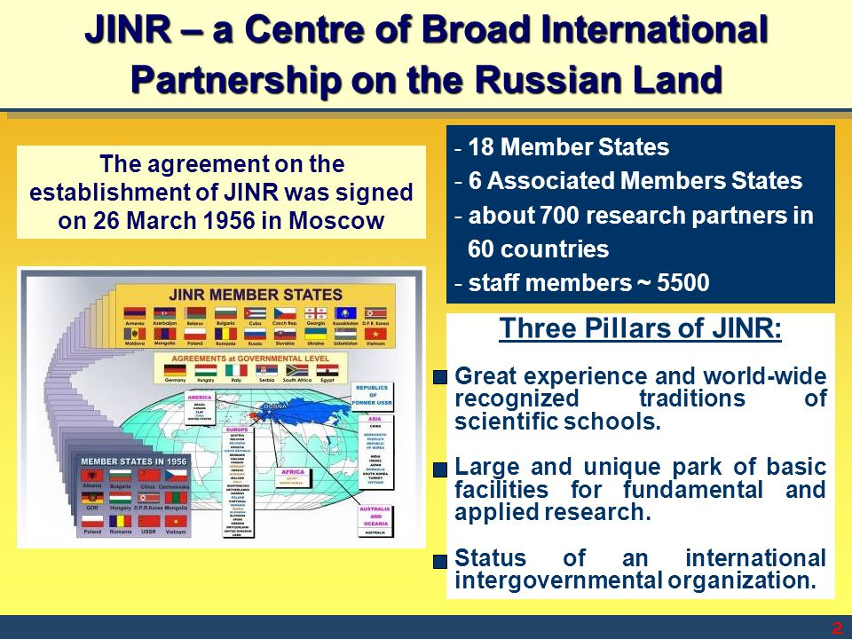 JINR – a Centre of Broad International Partnership on the Russian Land