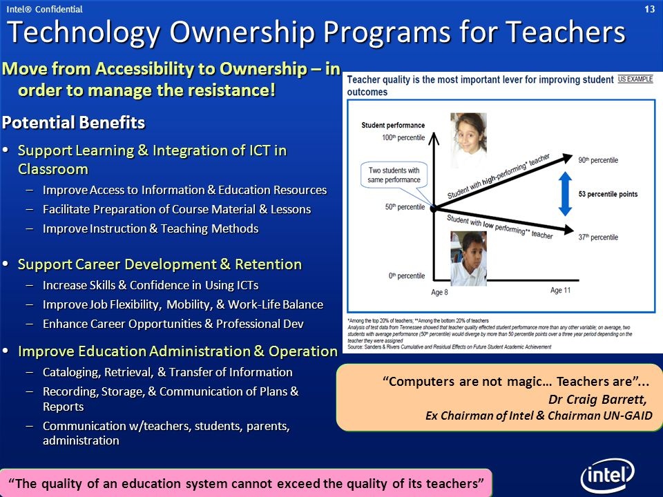 Technology Ownership Programs for Teachers