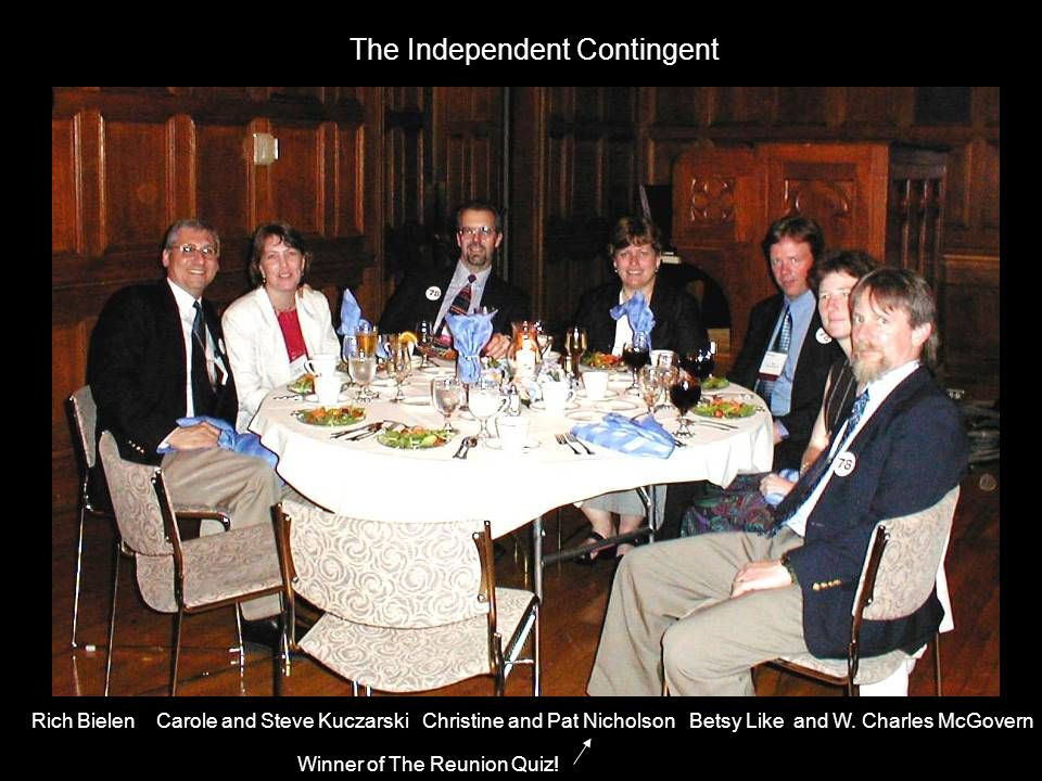 The Independent Contingent