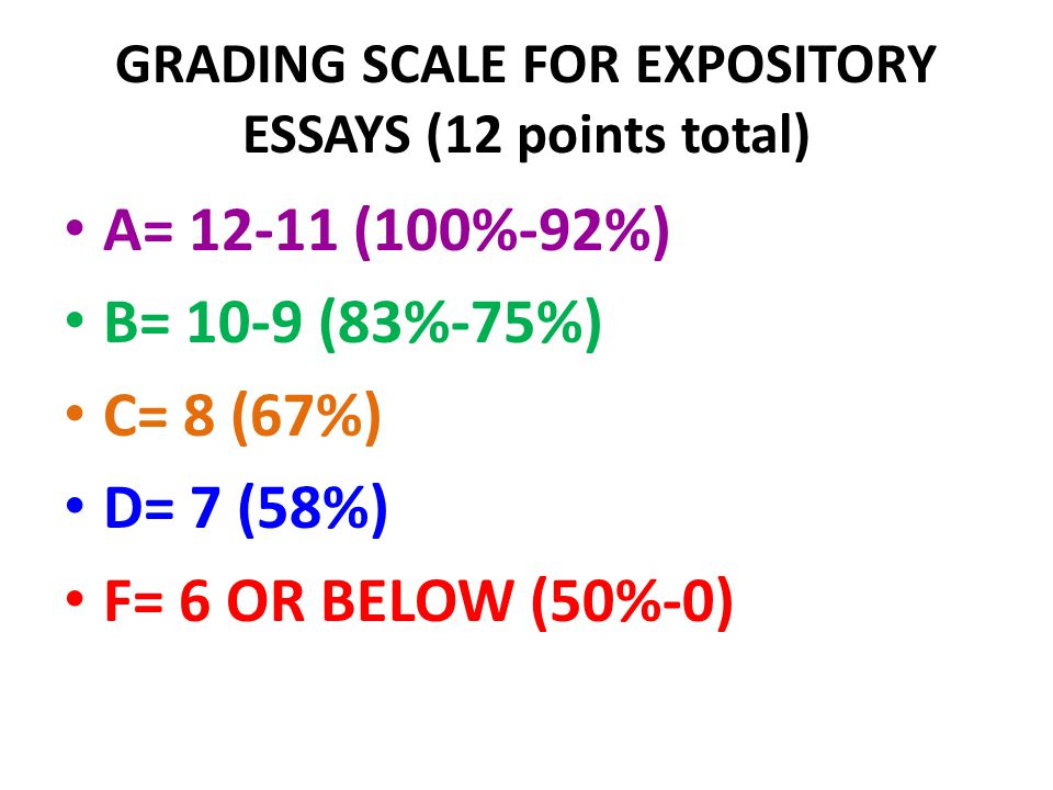 GRADING SCALE FOR EXPOSITORY ESSAYS (12 points total)
