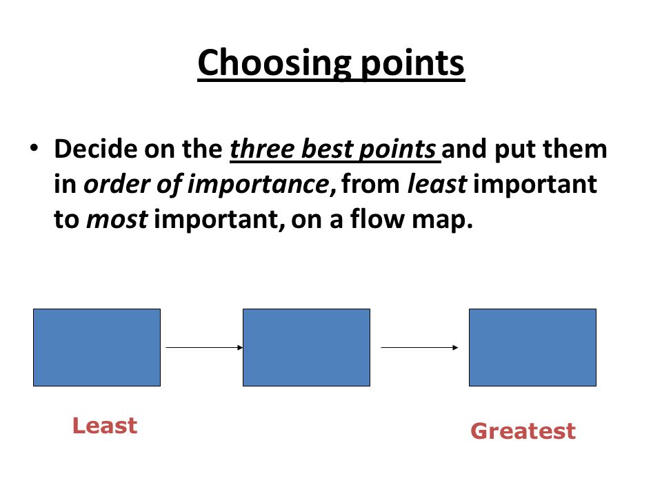 Choosing points Decide on the three best points and put them in order of importance, from least important to most important, on a flow map.