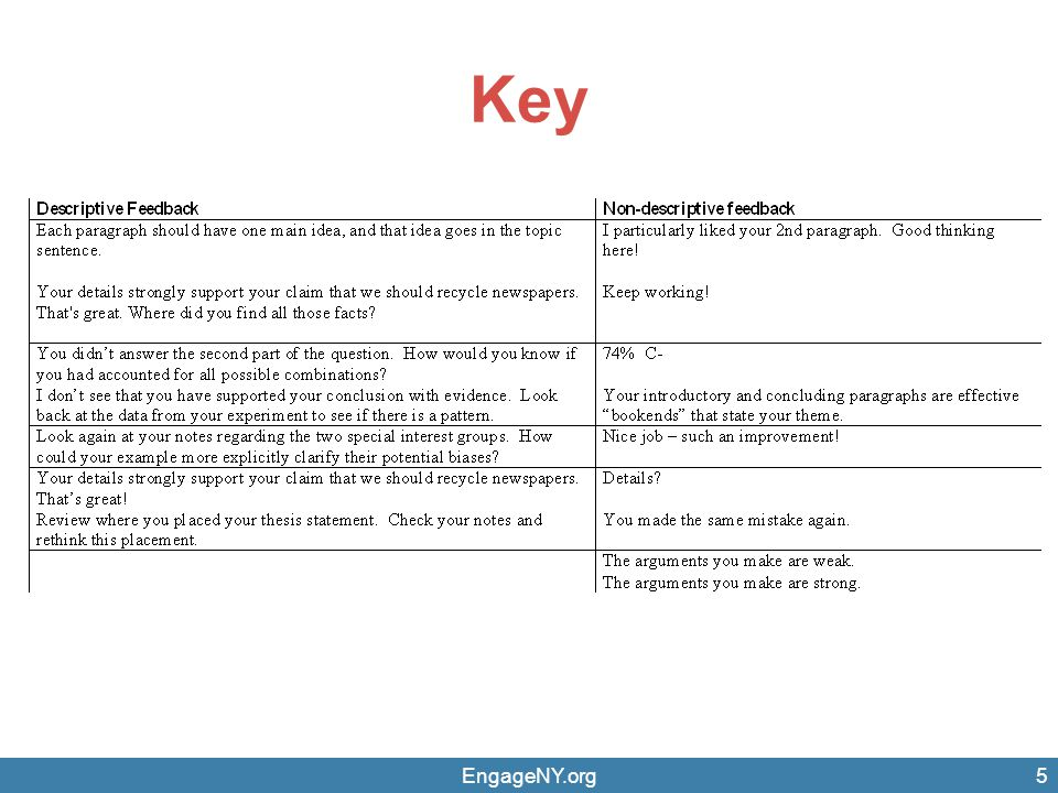 Key EngageNY.org