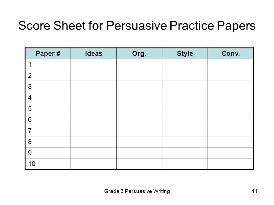 Score Sheet for Persuasive Practice Papers