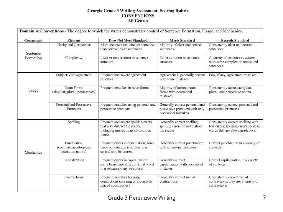 fcat writing rubric Online download fcat writing rubric grade 4 fcat writing rubric grade 4 fcat writing rubric grade 4 book lovers, when you need a new book to read, find the book here.