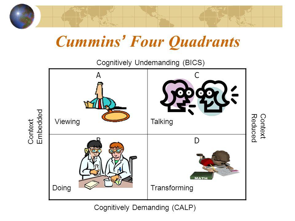 Cummins' Four Quadrants