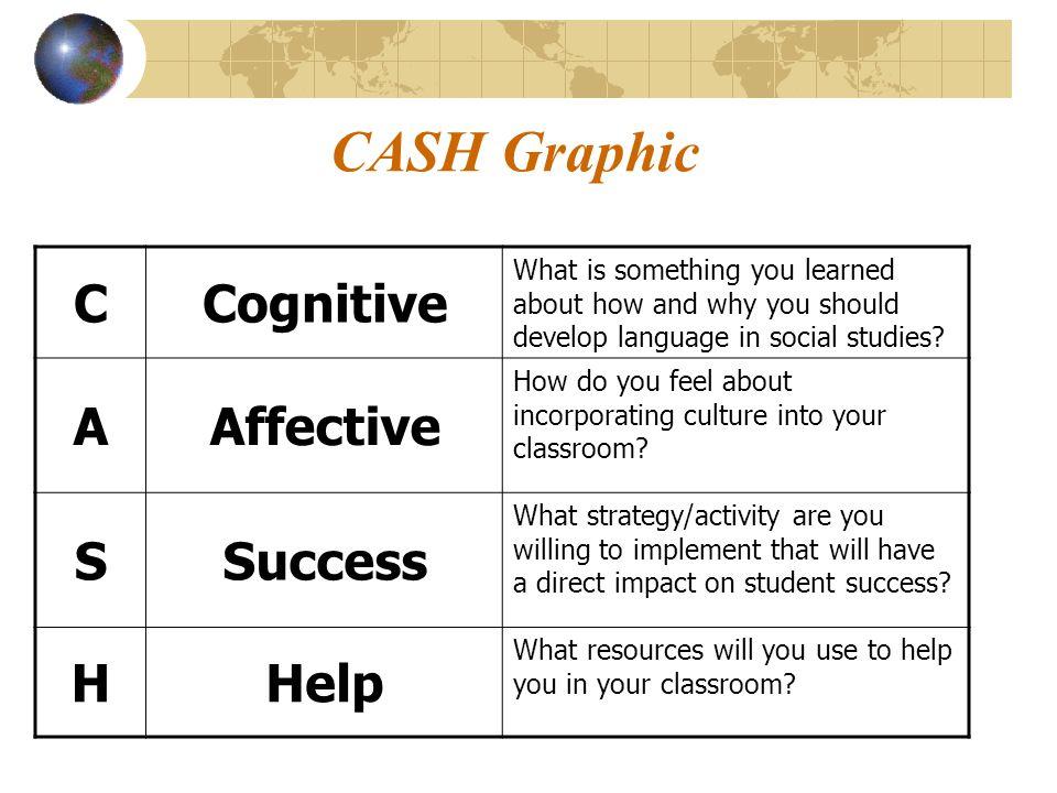 CASH Graphic C Cognitive A Affective S Success H Help