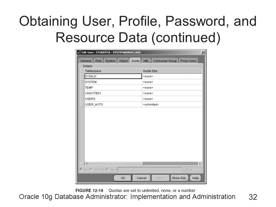 Obtaining User, Profile, Password, and Resource Data (continued)