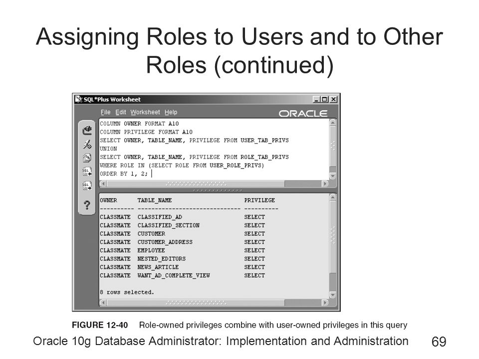 Assigning Roles to Users and to Other Roles (continued)