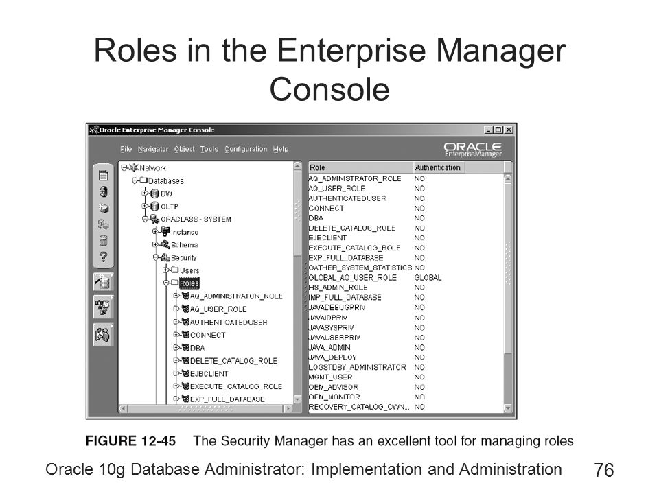 Roles in the Enterprise Manager Console