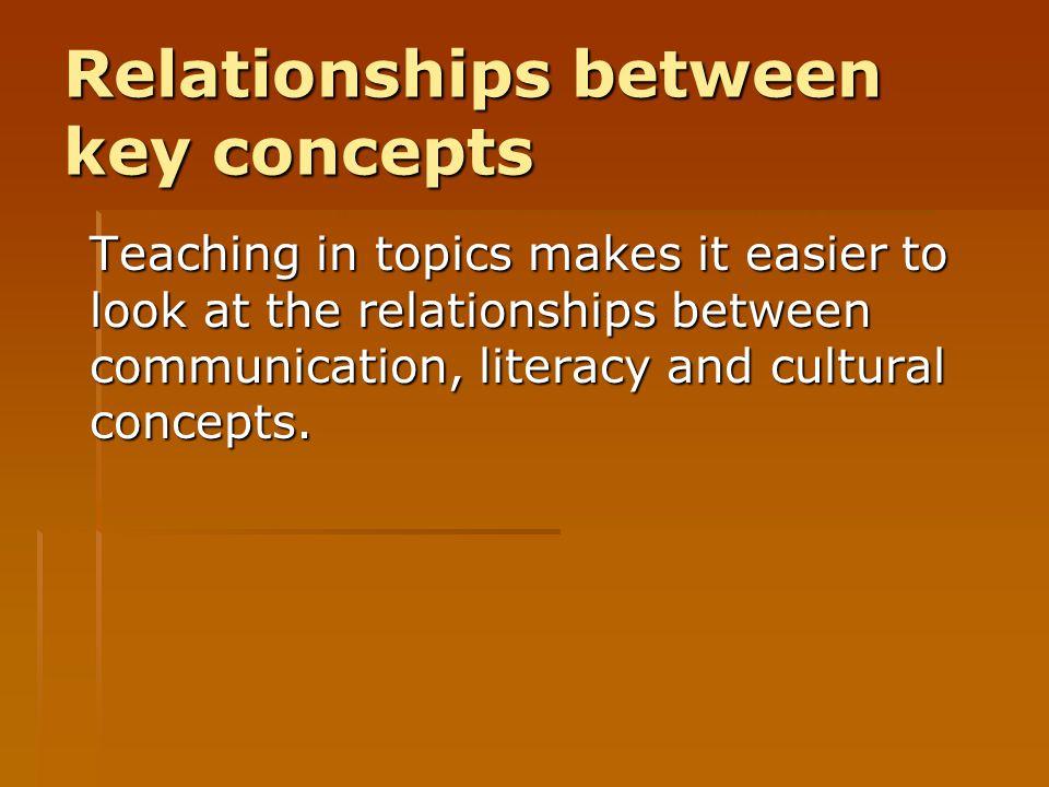 Relationships between key concepts