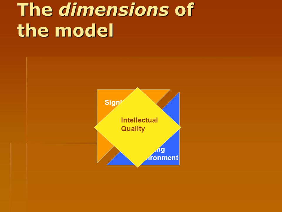 The dimensions of the model