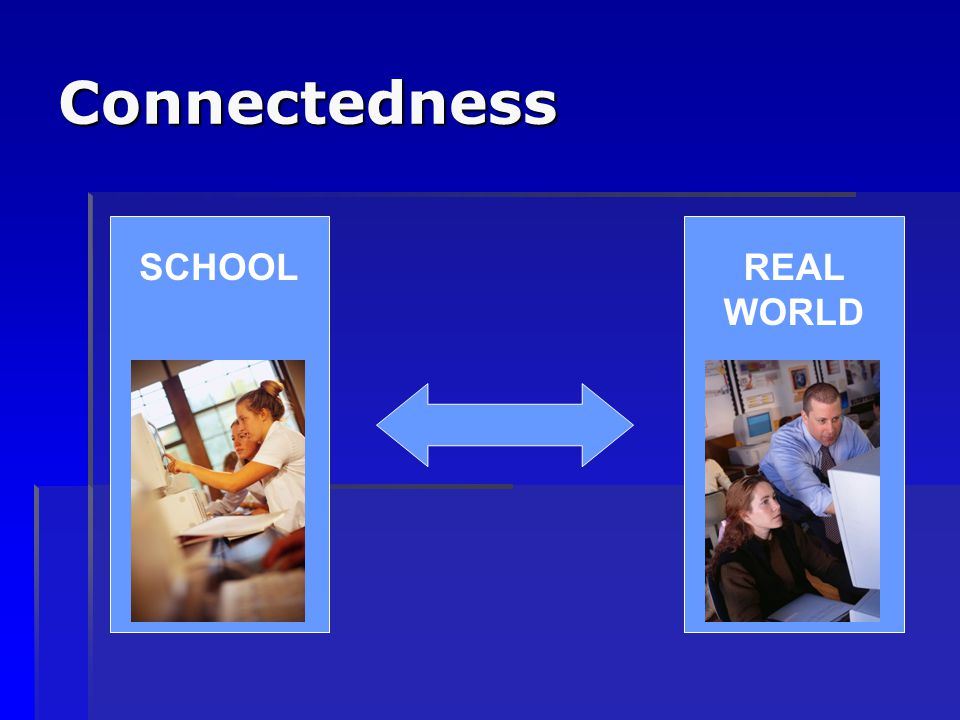 Connectedness SCHOOL REAL WORLD
