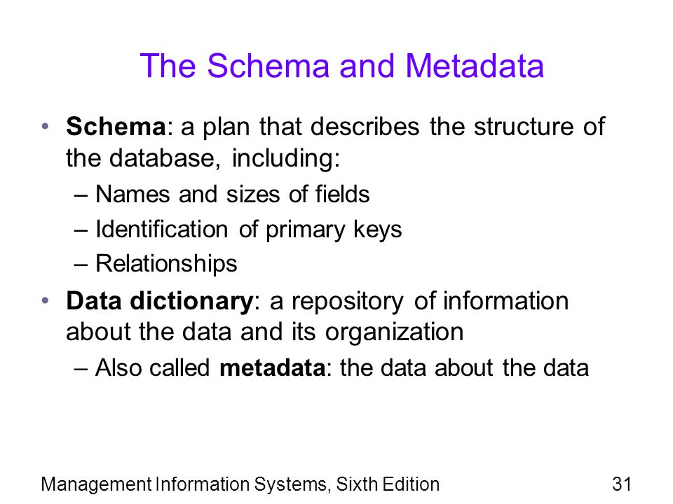 The Schema and Metadata