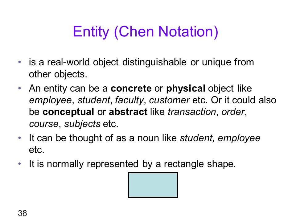 Entity (Chen Notation)