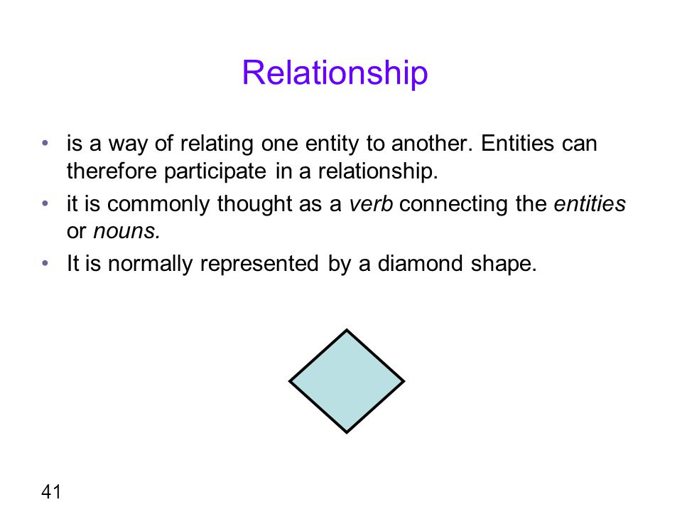 Relationship is a way of relating one entity to another. Entities can therefore participate in a relationship.