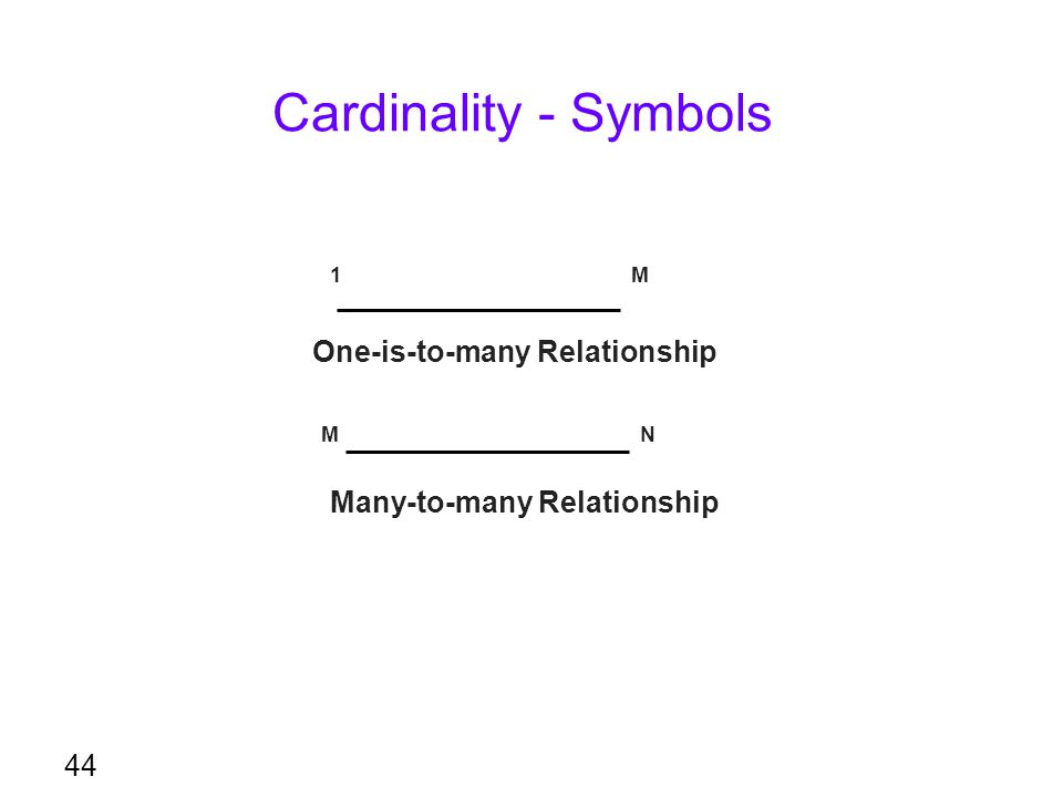 Cardinality - Symbols One-is-to-many Relationship