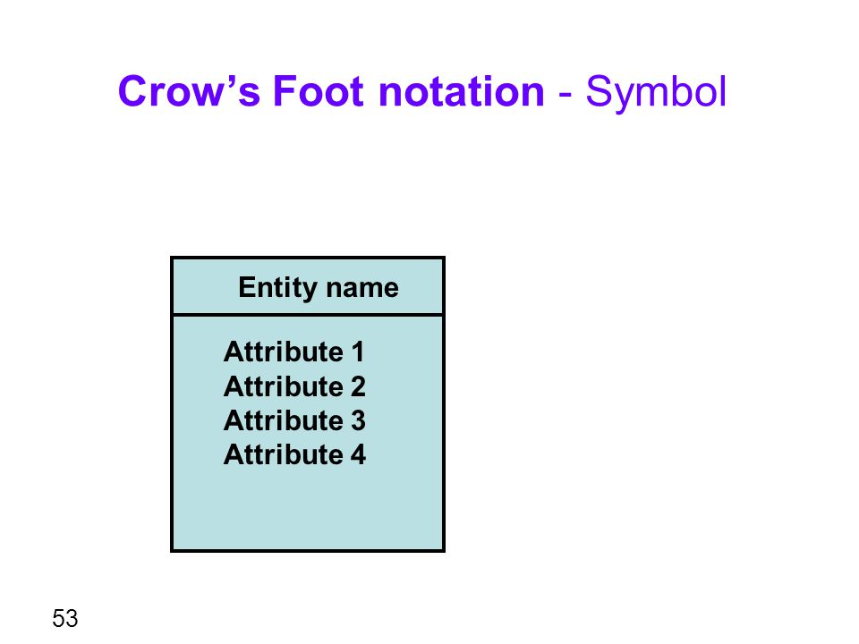 Crow's Foot notation - Symbol