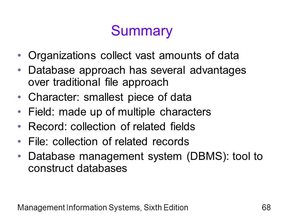 Summary Organizations collect vast amounts of data