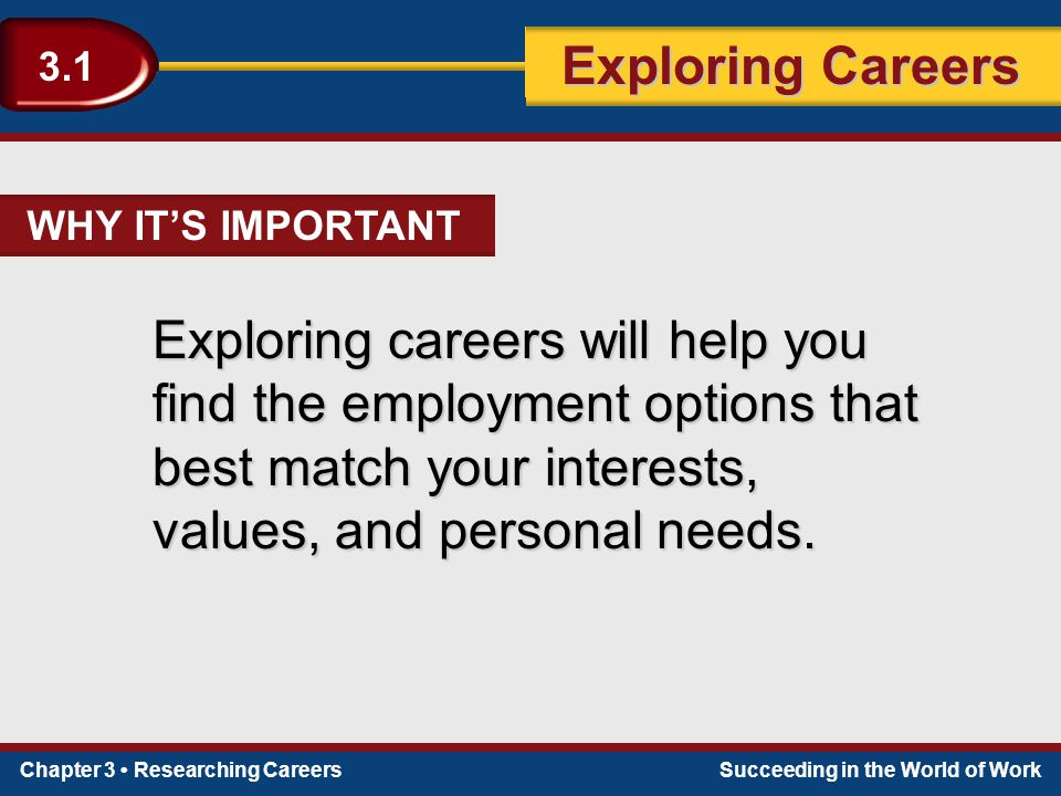 WHY IT'S IMPORTANT Exploring careers will help you find the employment options that best match your interests, values, and personal needs.