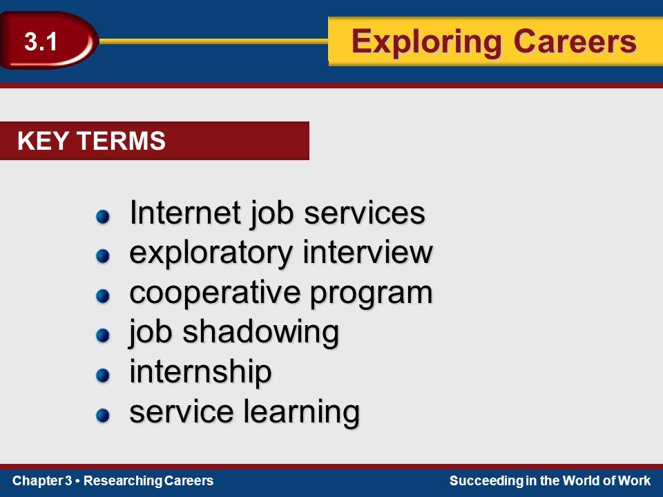 exploratory interview cooperative program job shadowing internship