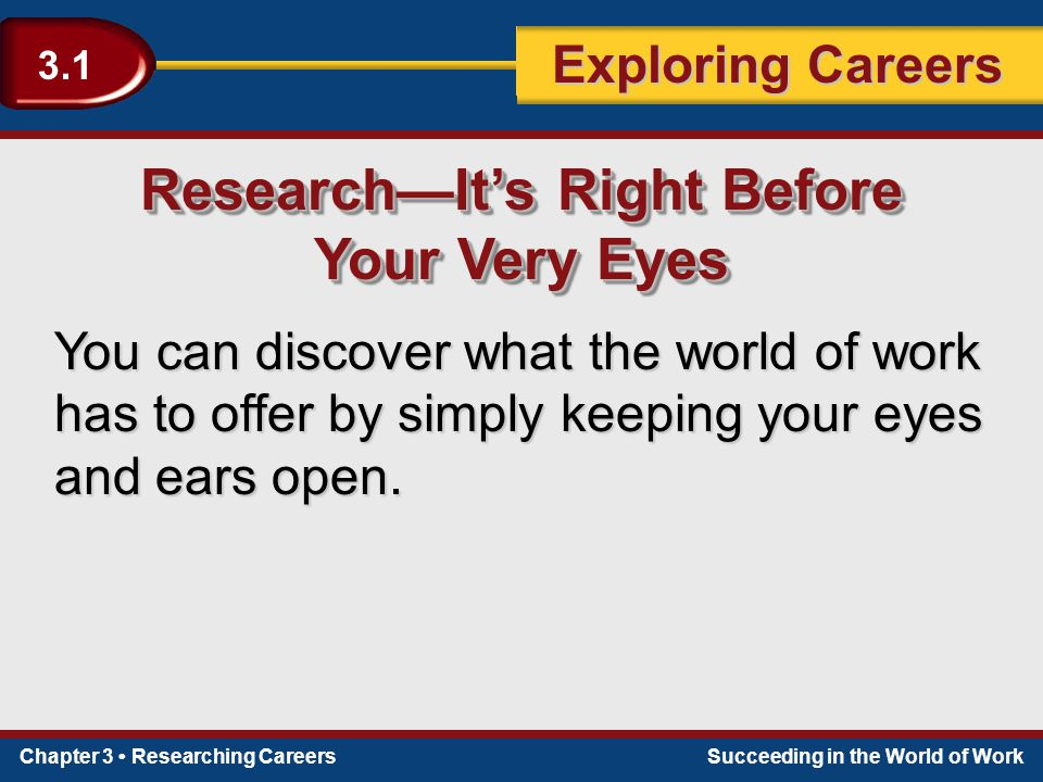 Research—It's Right Before