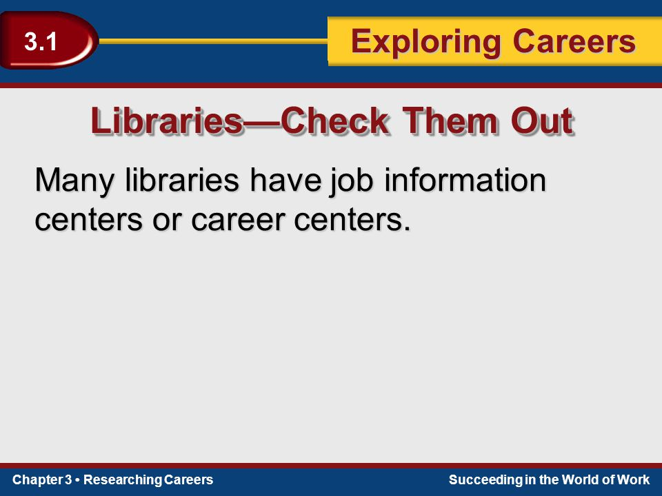 Libraries—Check Them Out