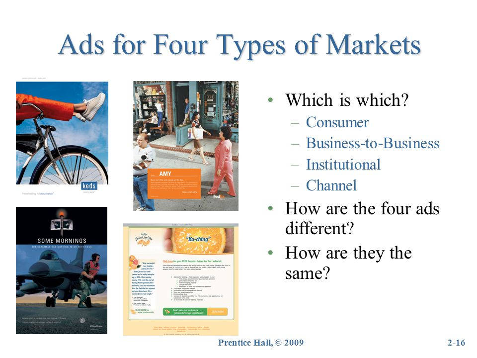 Ads for Four Types of Markets
