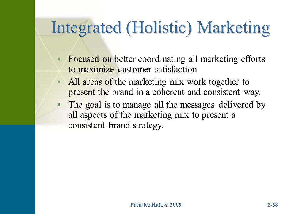 Integrated (Holistic) Marketing