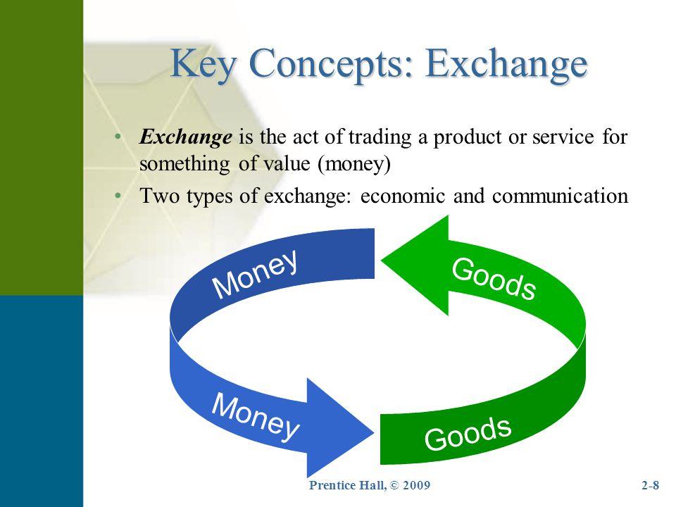 Key Concepts: Exchange