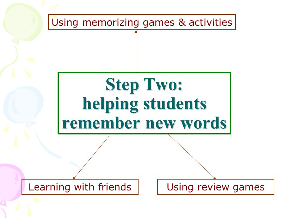 Step Two: helping students remember new words
