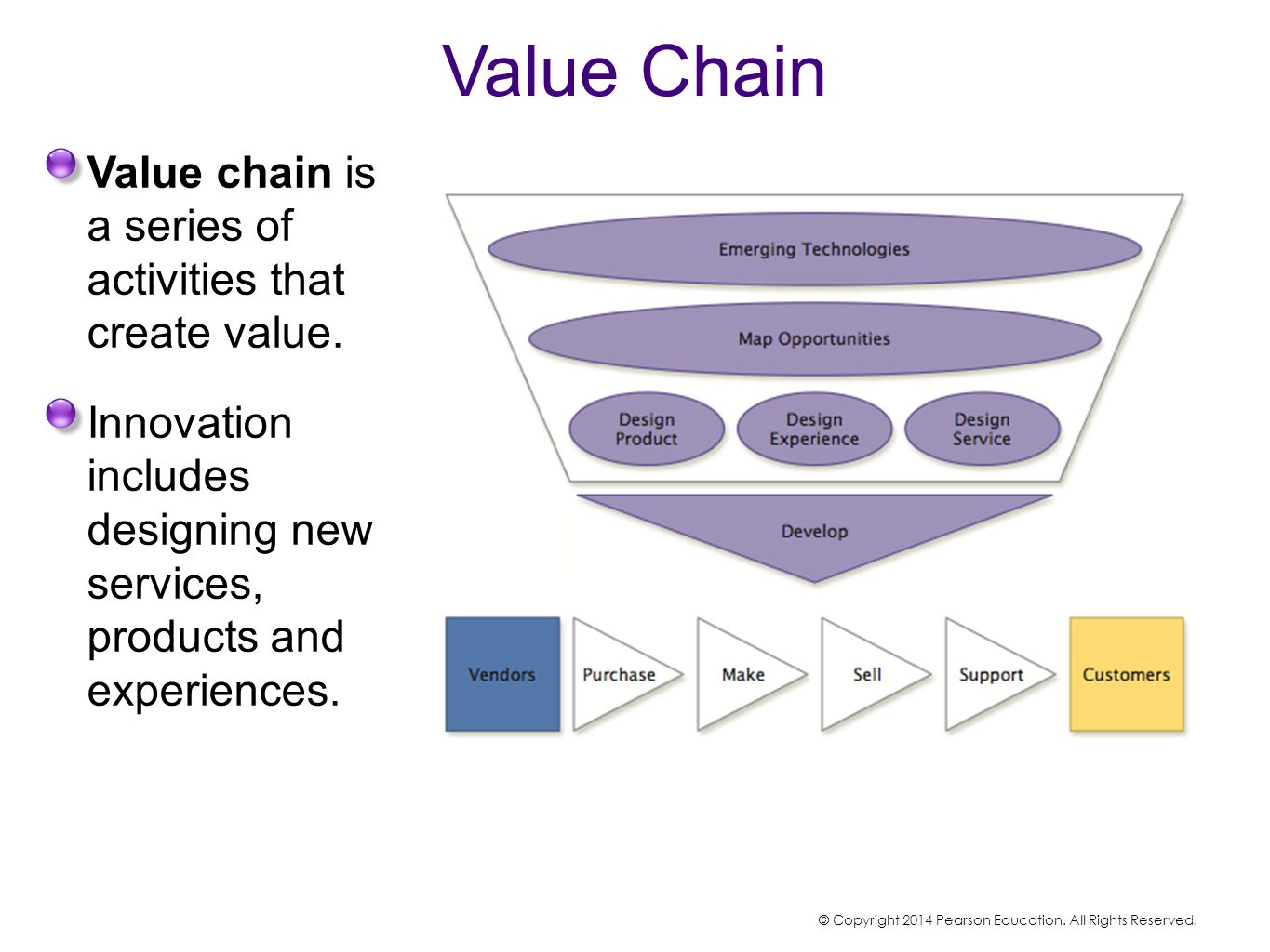 Value Chain Value chain is a series of activities that create value.