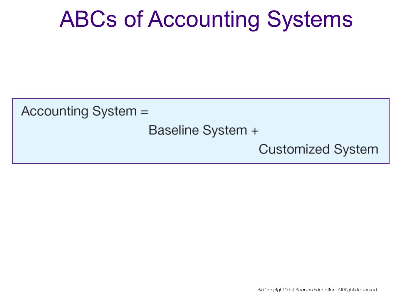ABCs of Accounting Systems